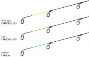 Delphin Feederová Špička Carbon Glass pro Legia feeder II 80g - Medium